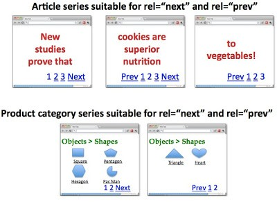 Bing Uses rel=Next and rel=Prev For Discovery not for Merging Pages3