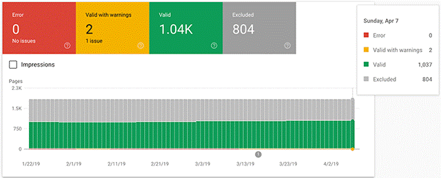 Google Finally Releases Updated Search Console Report1