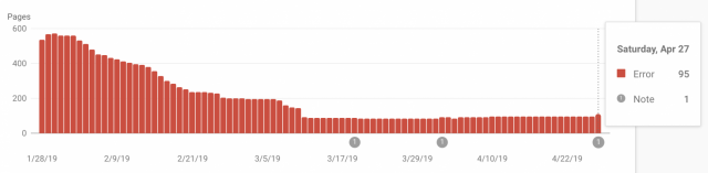 Google Finally Releases Updated Search Console Report2