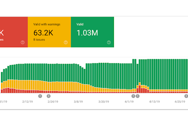 Structured Data How to Supervise Structured Data with Search Console